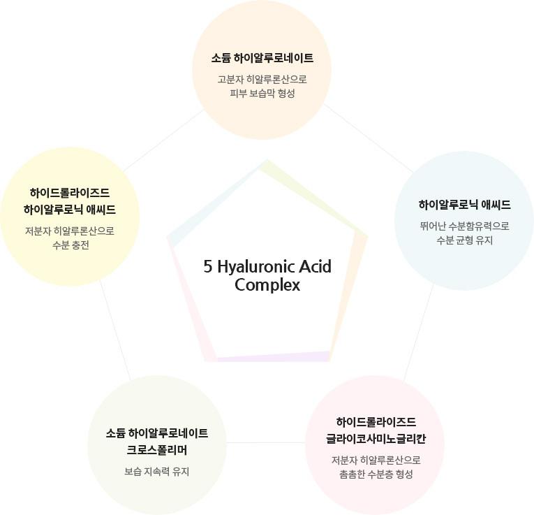 Jeju Root Energy Sheet Mask [Yam]-5