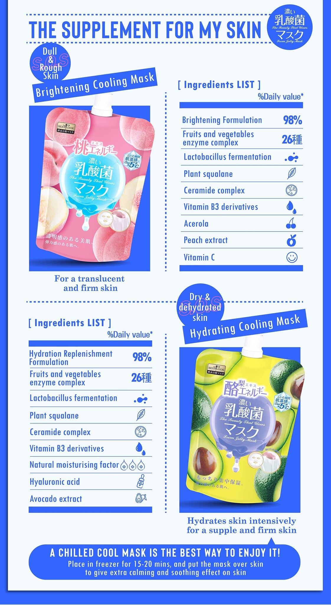 Cooling Cool Jelly Mask Trial Mix (2 pcs)-6