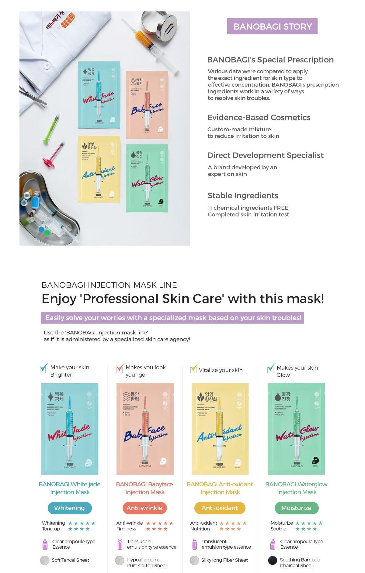 Anti-Oxidant Injection Mask-7