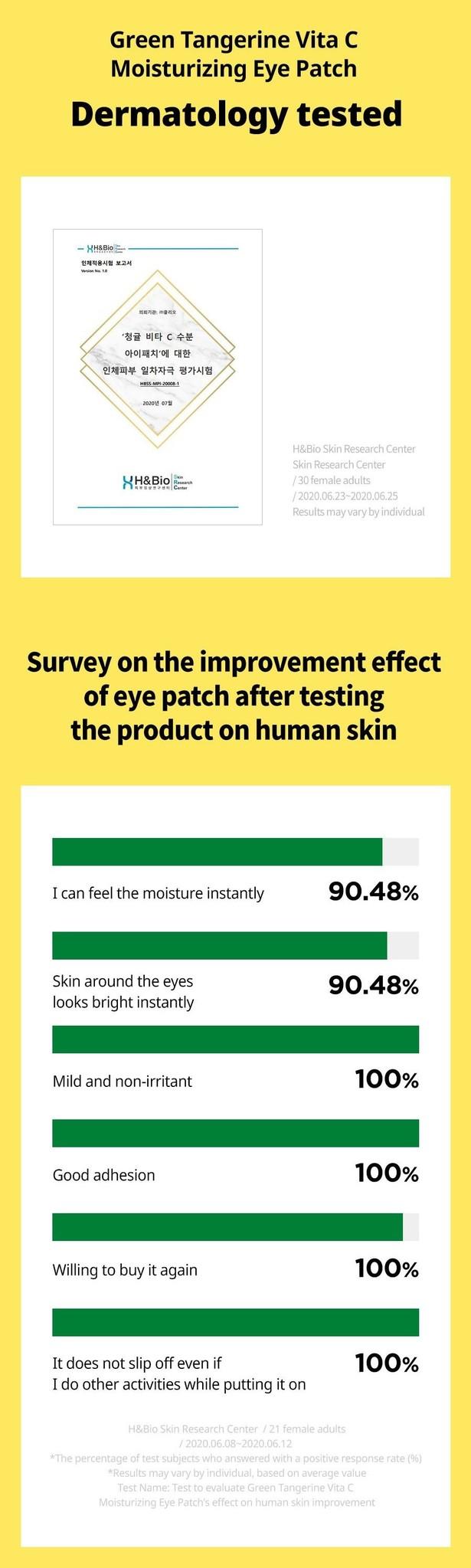 Green Tangerine Vita C Eye Gel Patch-8