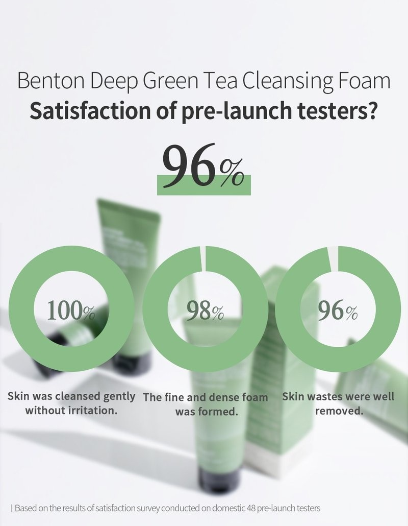 Deep Green Tea Cleansing Foam-4