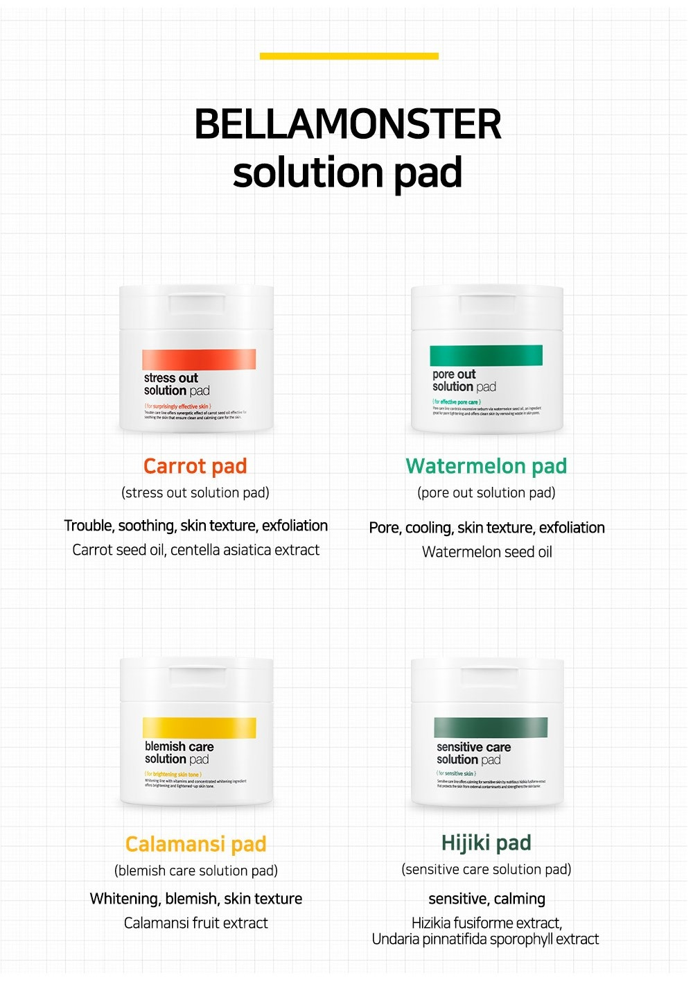 Blemish Care Solution Calamansi Pad-6