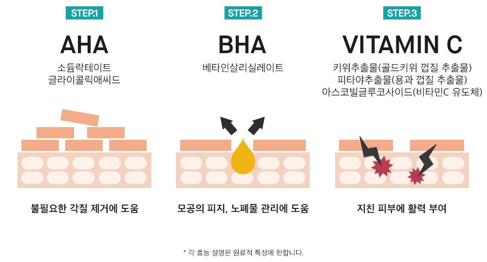 Refresh AHA BHA VitaminC Daily Toner-6