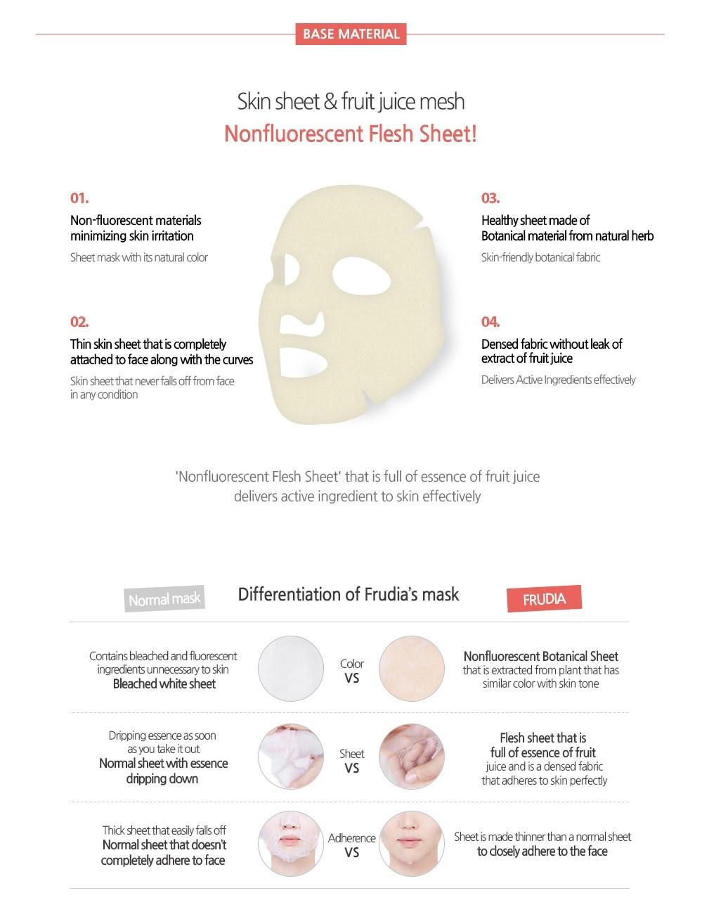 Pomegranate Nutri-Moisturizing Sheet Mask-4