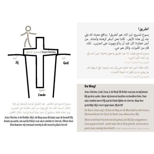 Doel bereikt ? Nederlands-Arabisch