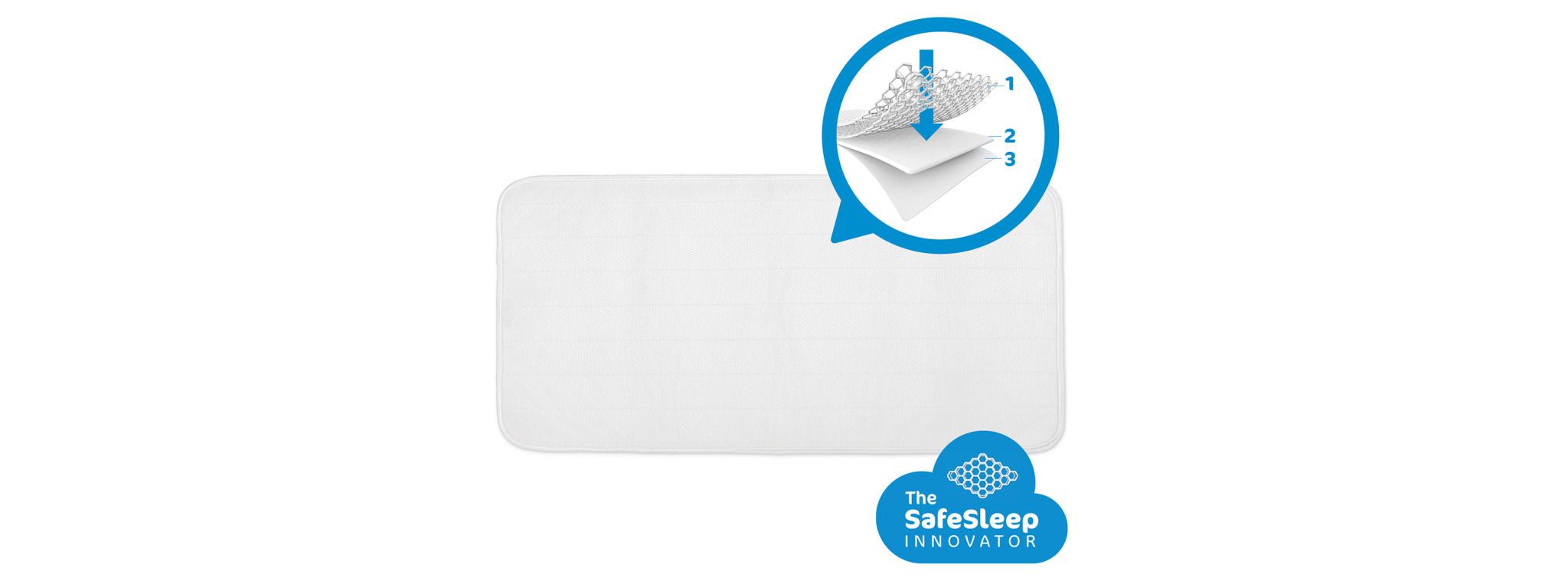 Sleep Safe matrasbeschermer-7