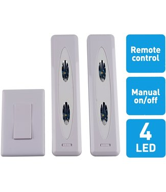 Grundig LED Kastlampen