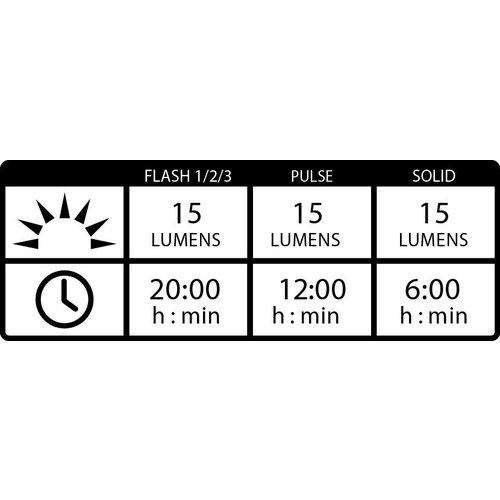 Lezyne Lezyne Femto USB Drive Front - 15 Lumen black