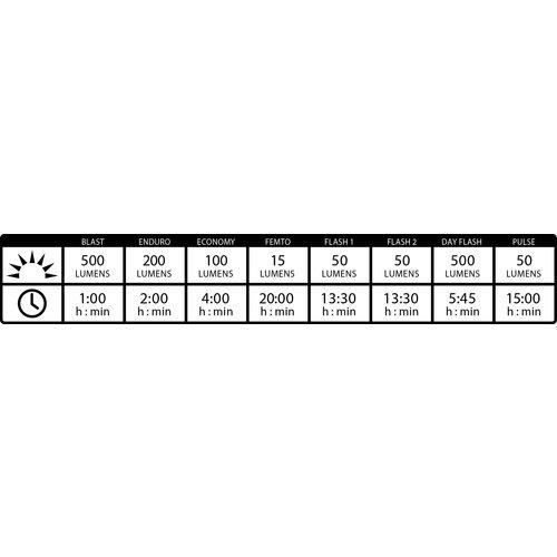 Lezyne Lezyne Hecto Drive 500XL Font - black
