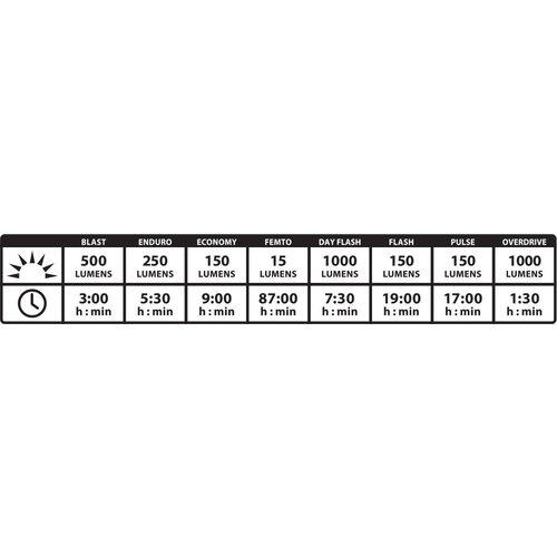 Lezyne Lezyne Lite Drive  1000XL Front - black