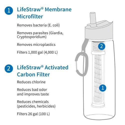 LifeStraw LifeStraw Go 0,7 Liter Grey