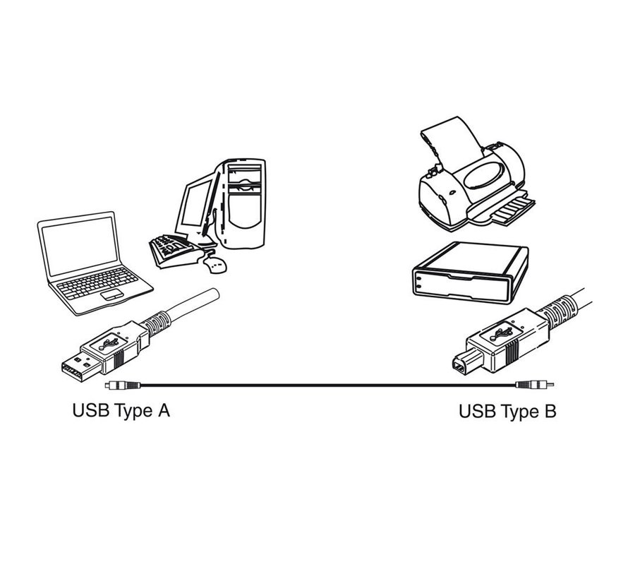 USB 2.0 Connection Cable 0.9 Meter