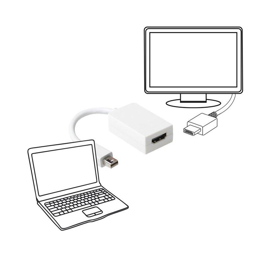 Converter Cable Mini DisplayPort male - HDMI-A female