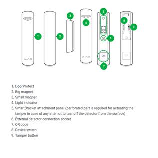 AJAX Systems AJAX DoorProtect magneetcontact en mini magneet