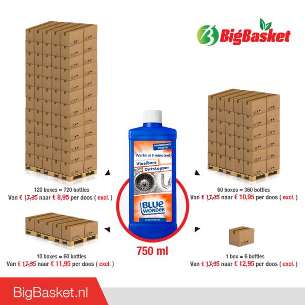 Blue Wonder OP = OP Blue Wonder Vloeibare Ontstopper - Voordeelverpakking 6x 750 ml (4,5 l)