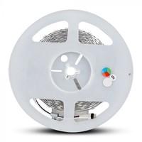 10W LED Strip - RGB+W