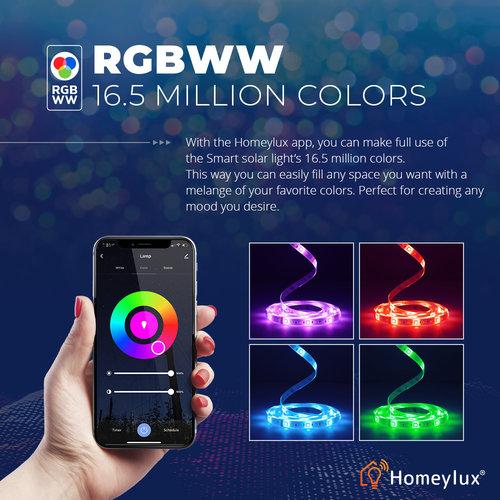 Homeylux RGBWW Smart starterspakket  inclusief 3 stuks Smart GU10 LED spots en 1 stuk 5 meter Smart LED Strip met afstandsbediening en App