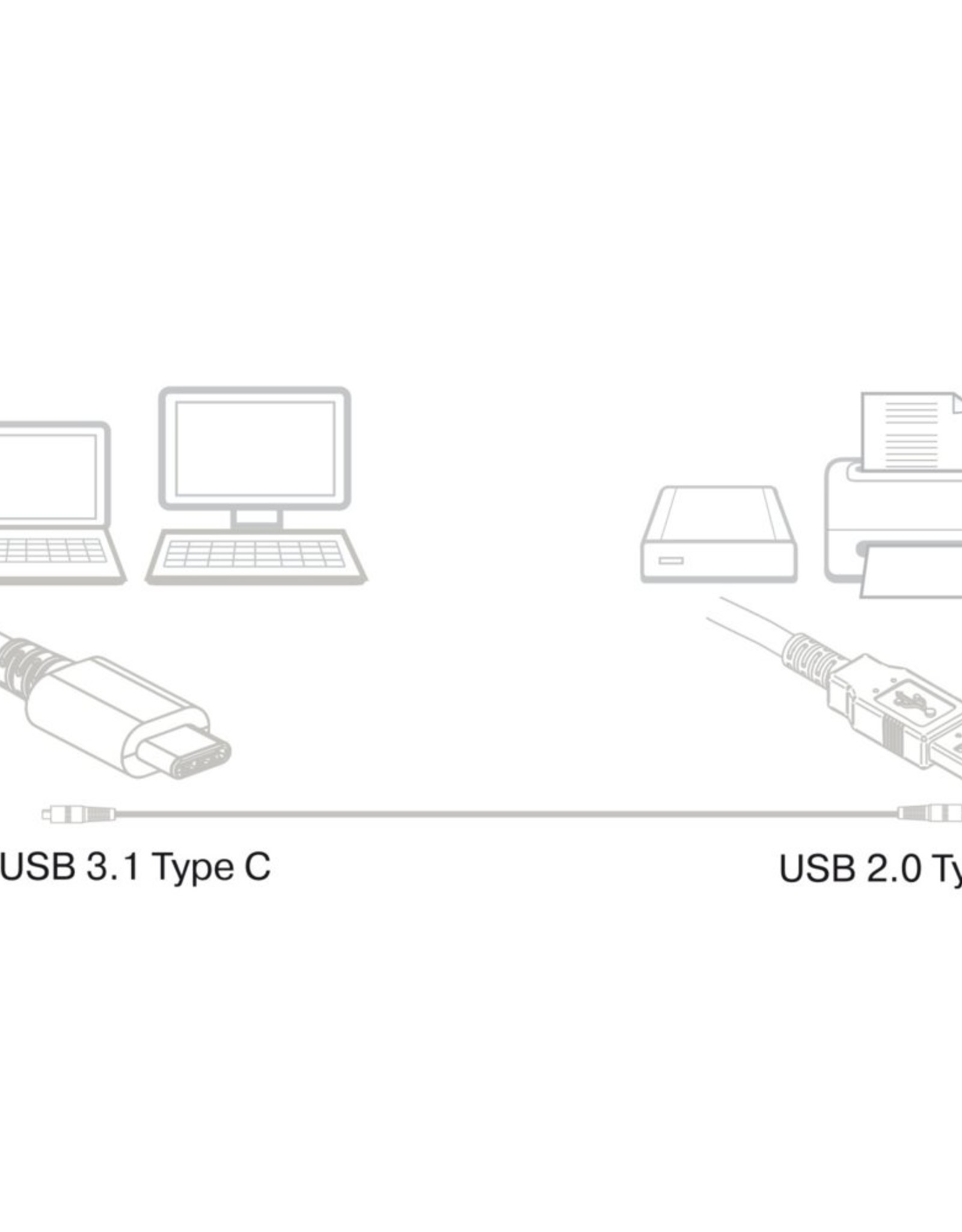 Type-C-Type-A male Converter Cable USB 2.0  1.0 Meter