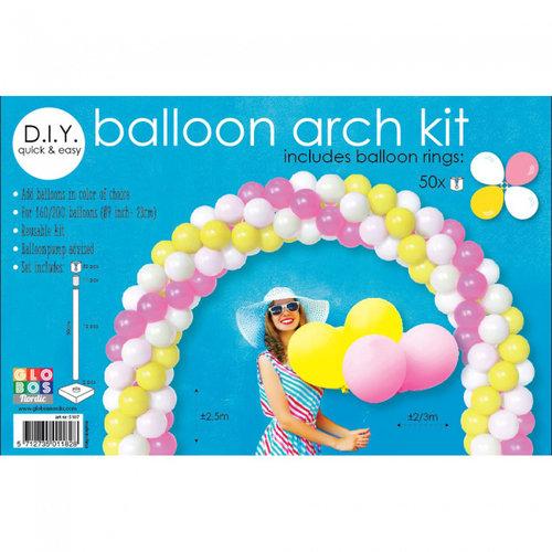 DIY Ballonnenboog