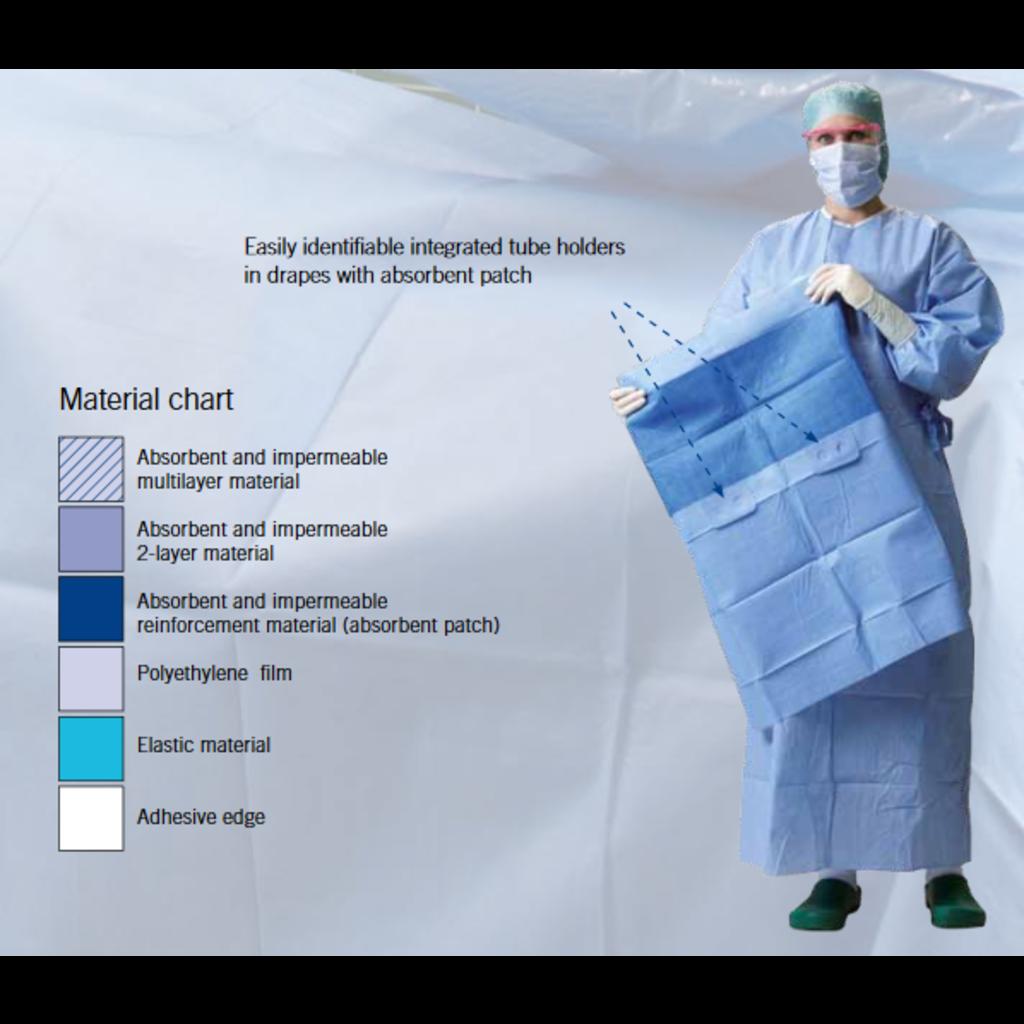 Onemed  Draps de laparoscopie Evercare