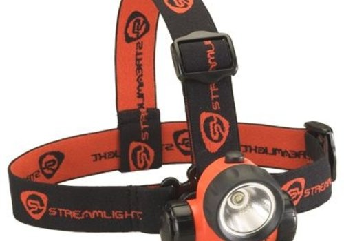 ATEX Headlamps