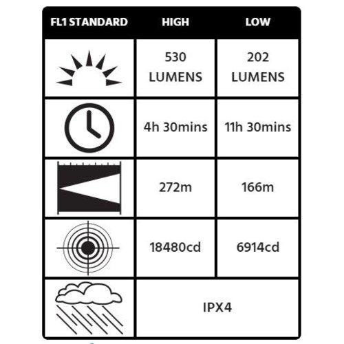 Peli Peli 9415Z0 - ATEX Zone 0 Handlamp