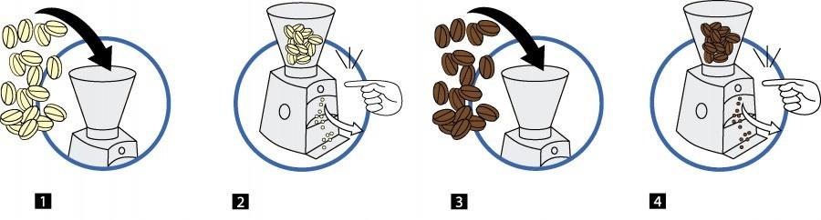 Urnex Solis Grindz koffiemolenreiniger