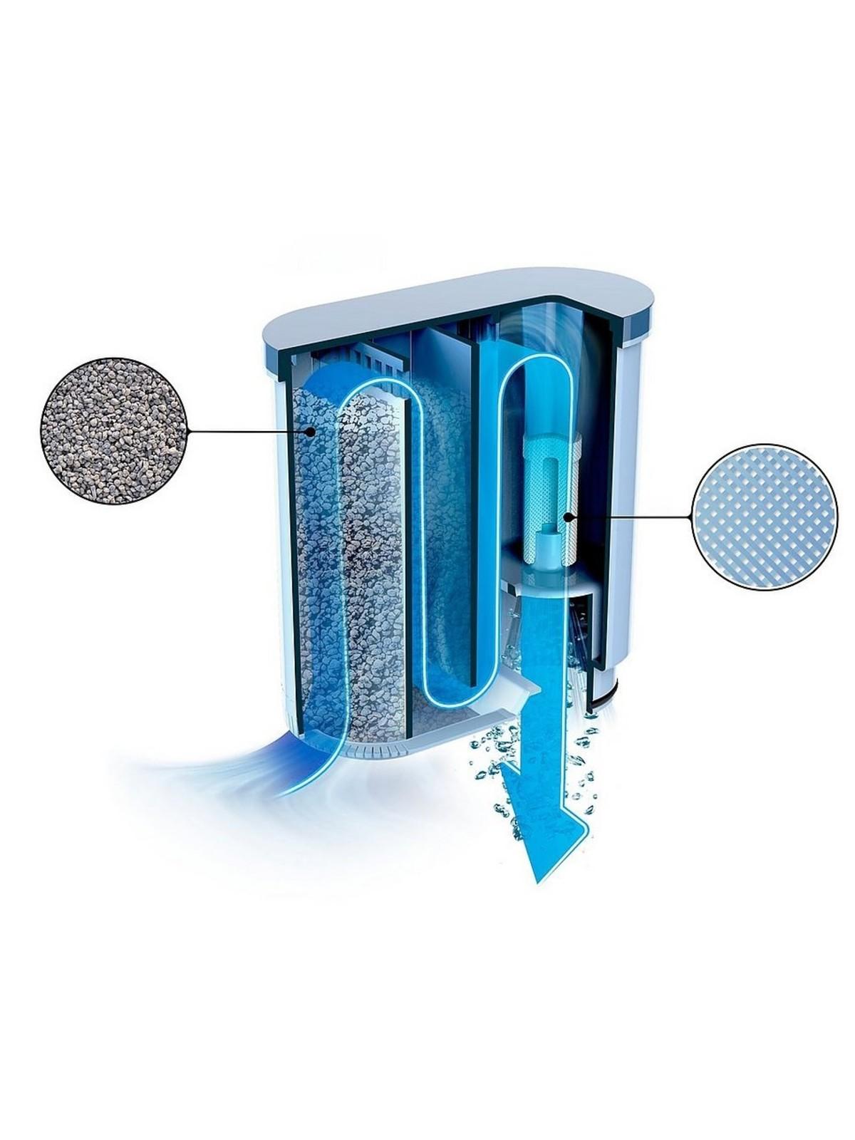 PHILIPS SAECO AquaClean Waterfilter - 2 stuks