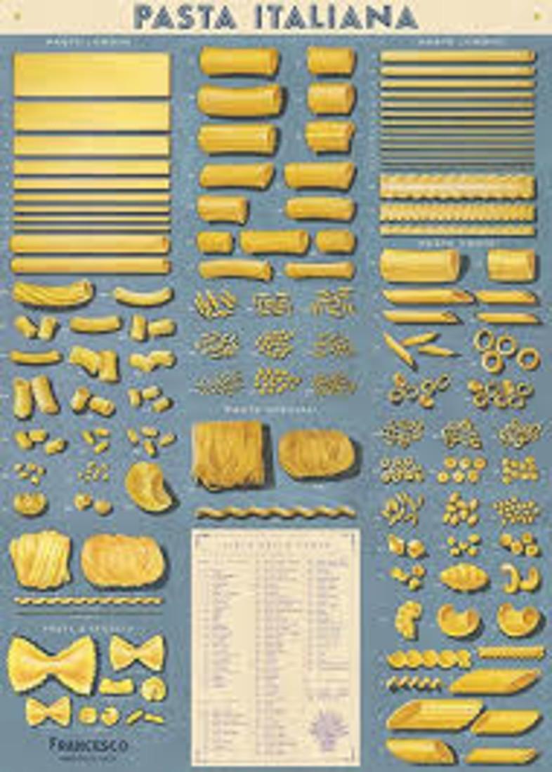 Poster «Pasta Italiana»