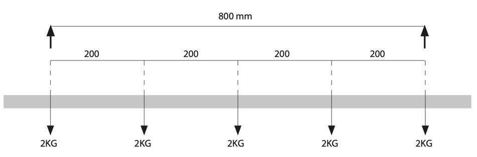 Keylight Track-3