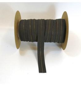 Zipper antique brass CACAOBROWN