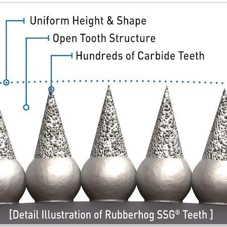 Rubberhog 19mm SPHERE, 6.3mm SHAFT, SSG 330 (COARSE)