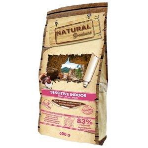 Natural greatness Natural greatness sensitive indoor
