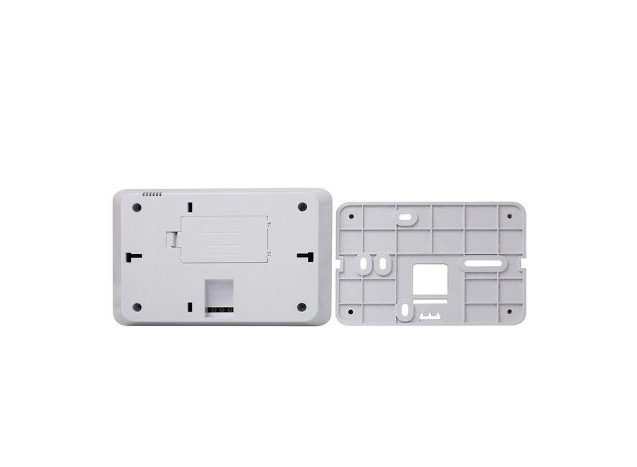 RF-OPTIMA programmeerbaar draadloos inclusief PCB 5A ontvanger