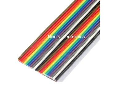 Lint flat kabel