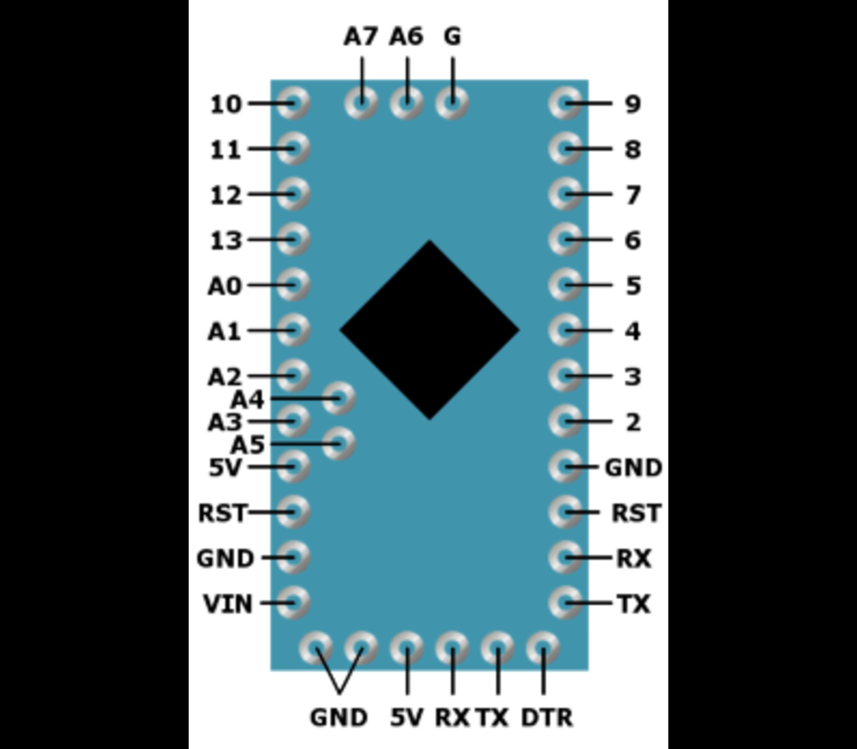 Pro mini atmega328 p 5V