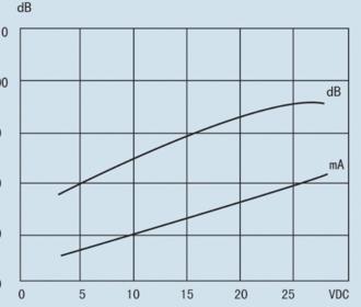 Piezo buzzer 6 - 12V dc (active)