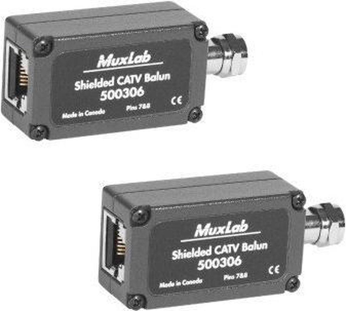 Q&A MuxLab 500306