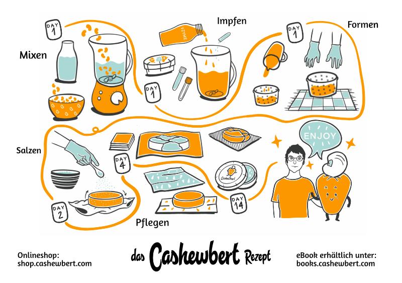 Cashewbert, how to make, steps