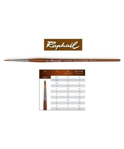 Raphael Precision Aquarelverf Penseel 8504 Rond 0