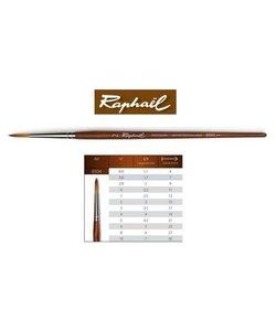 Raphael Precision Aquarelverf Penseel 8504 Rond 2