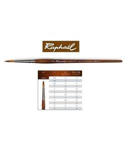 Raphael Precision Aquarelverf Penseel 8504 Rond 3