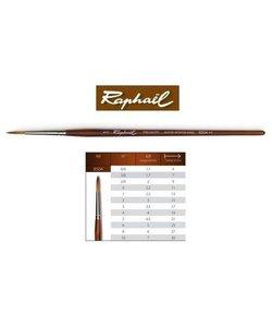 Raphael Precision Aquarelverf Penseel 8504 Rond 1