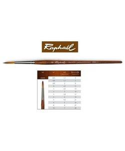 Raphael Precision Aquarelverf Penseel 8504 Rond 4
