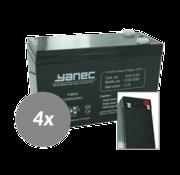 Yanec UPS Batterij Vervangingsset RBC24 (Excl. Kabels)