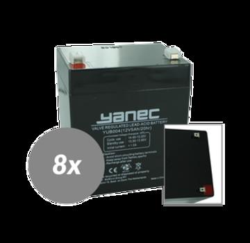 Yanec UPS Batterij Vervangingsset RBC43 (Excl. Kabels)