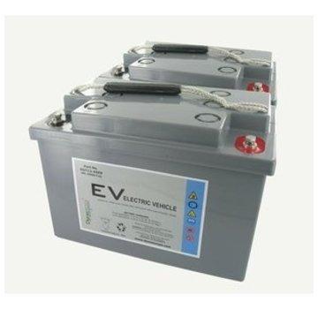 Dyno Europe Gel Accu 12V 75Ah Vervangingsset (Excl. Kabels)