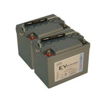 Dyno Europe Gel Accu 12V 33Ah Vervangingsset (Excl. Kabels)