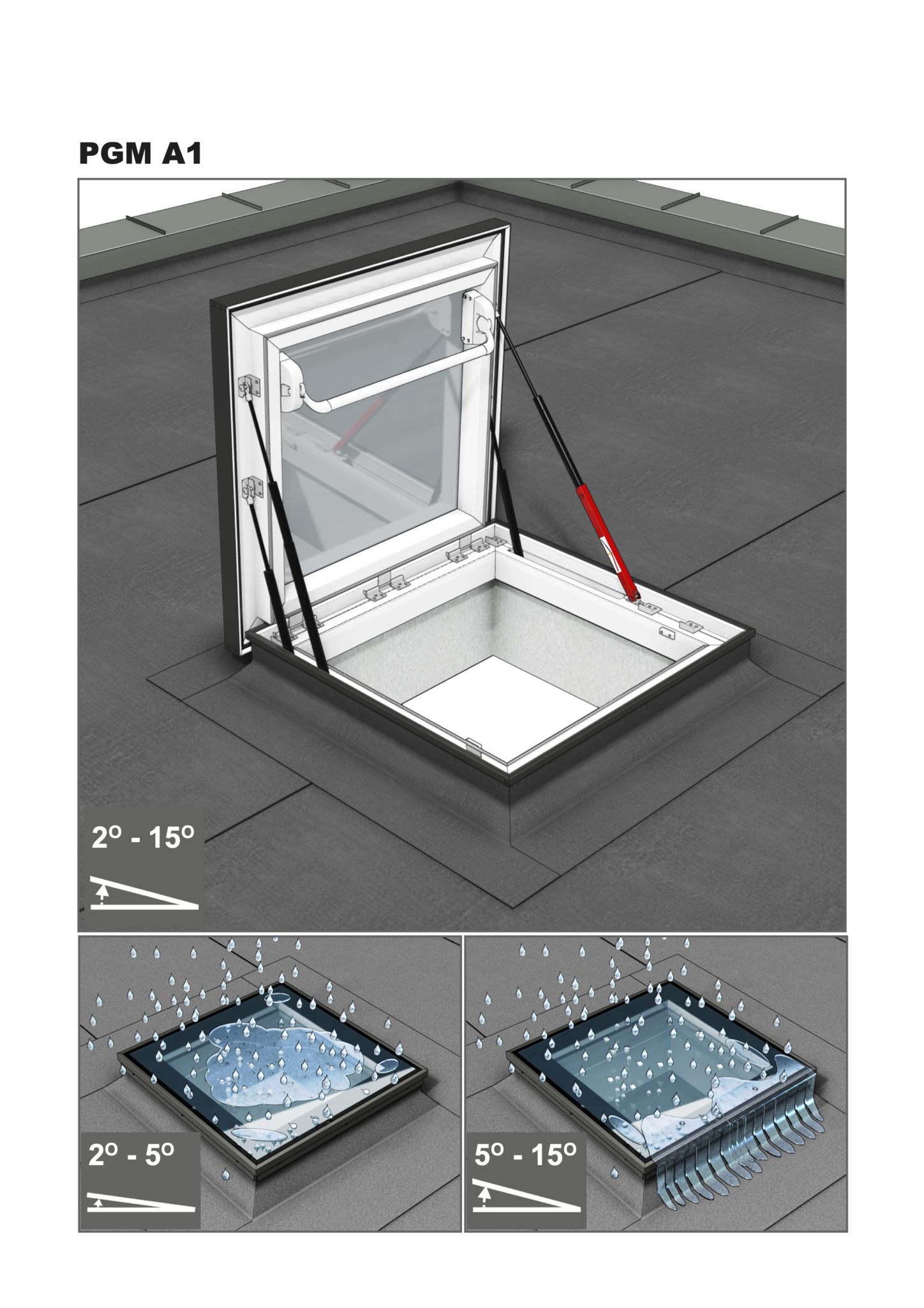 Intura montagehandleiding PGM serie daktoetredingen