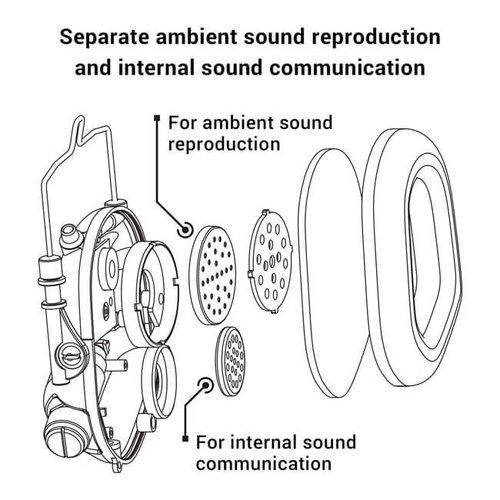 Earmor Earmor M32 MOD1 Tactical Hearing Protection Ear-Muff : Grijs